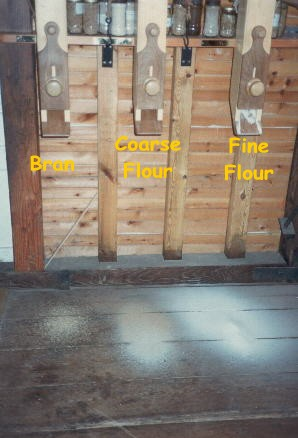 The Flour Dresser on the floor above separates the ground meal into fine flour, course flour and bran